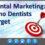Budgets et priorités du marketing dentaire (vidéo)  – Infos Dentiste